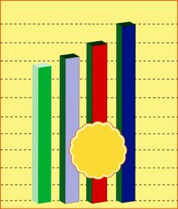 Тиковый график Форекс