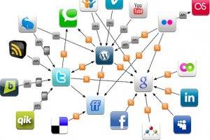 Особенности бизнеса в социальных сетях